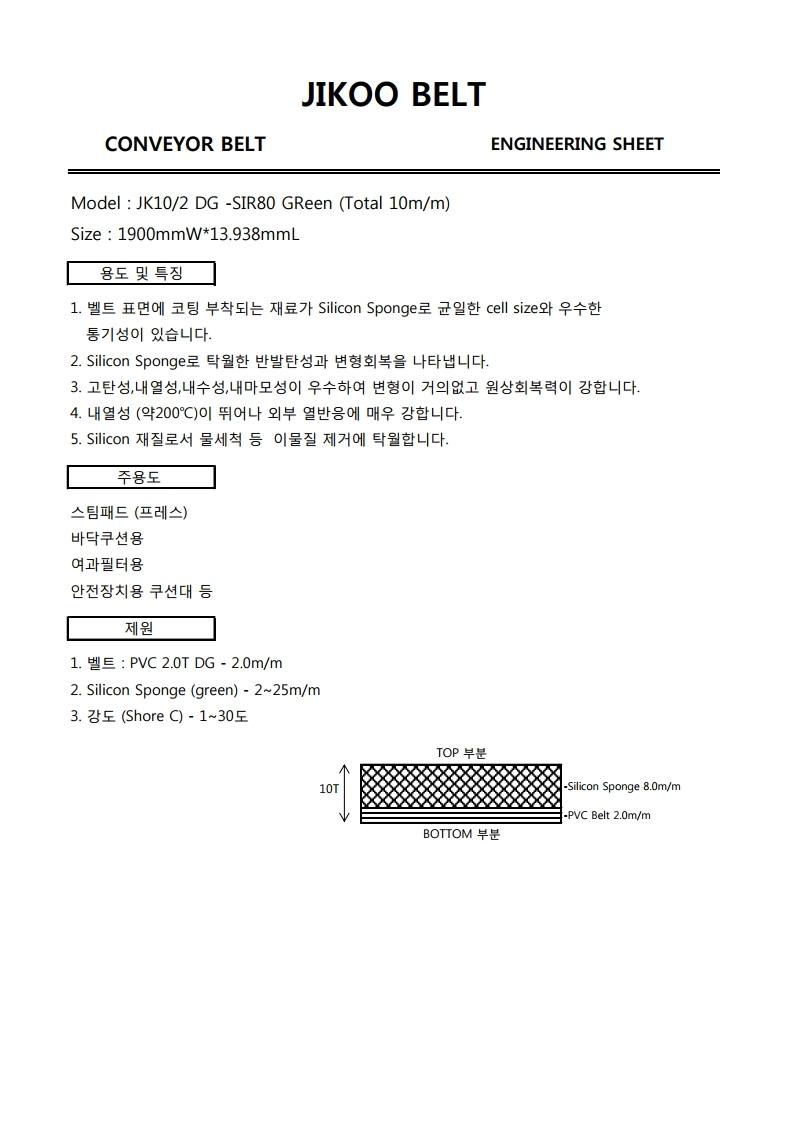 sponge-Green.pdf_page_1